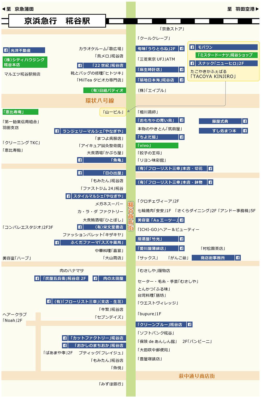 糀谷商店街MAP